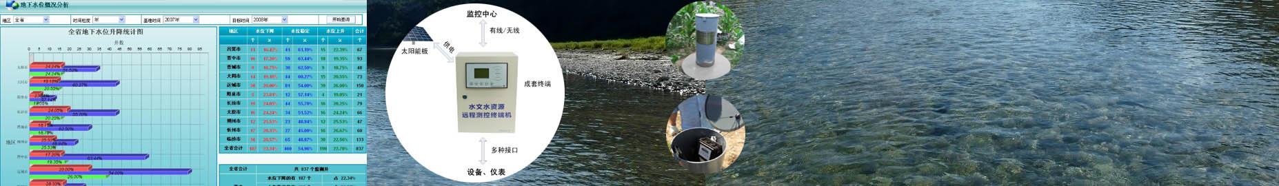 地下水位監測系統